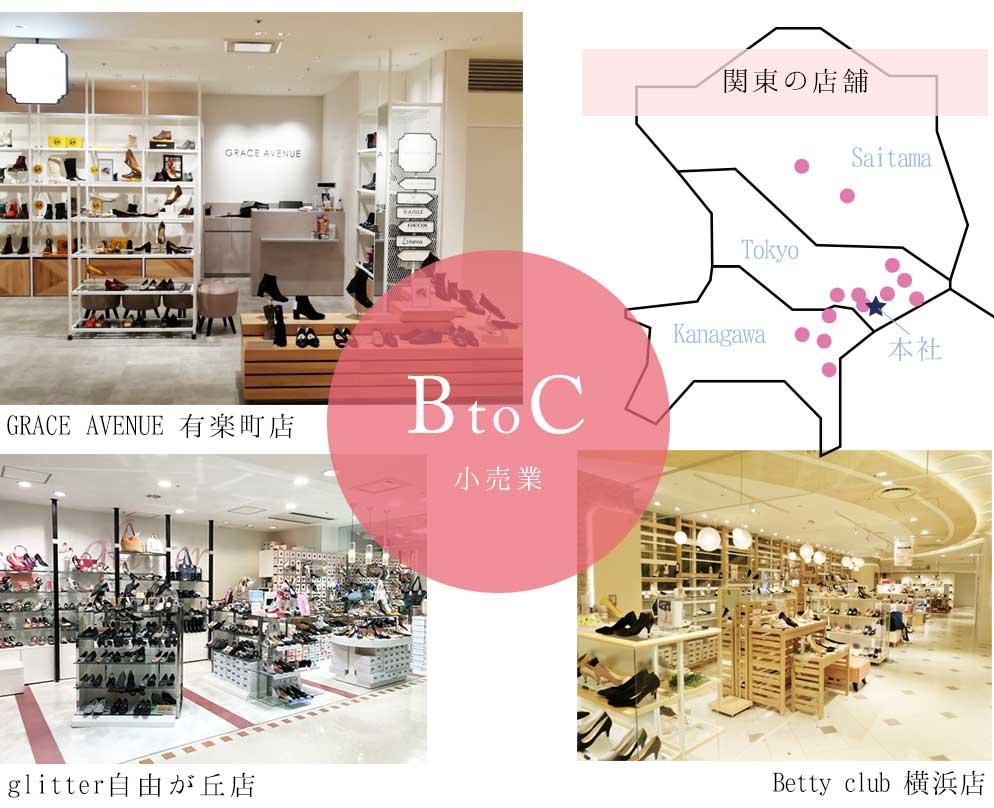 小売業にも注力し、関東・京都・大阪・福岡の直営店にて自社ブランドを展開
