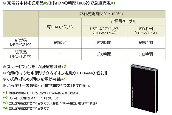 モバイル充電器(ブラック)MPC-C3100BK 特長1