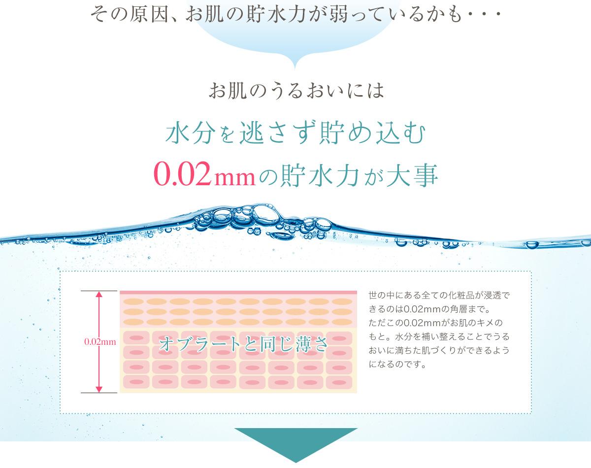 肌のうるおいには水分を逃さず貯め込む0.02mmの貯水力が大事