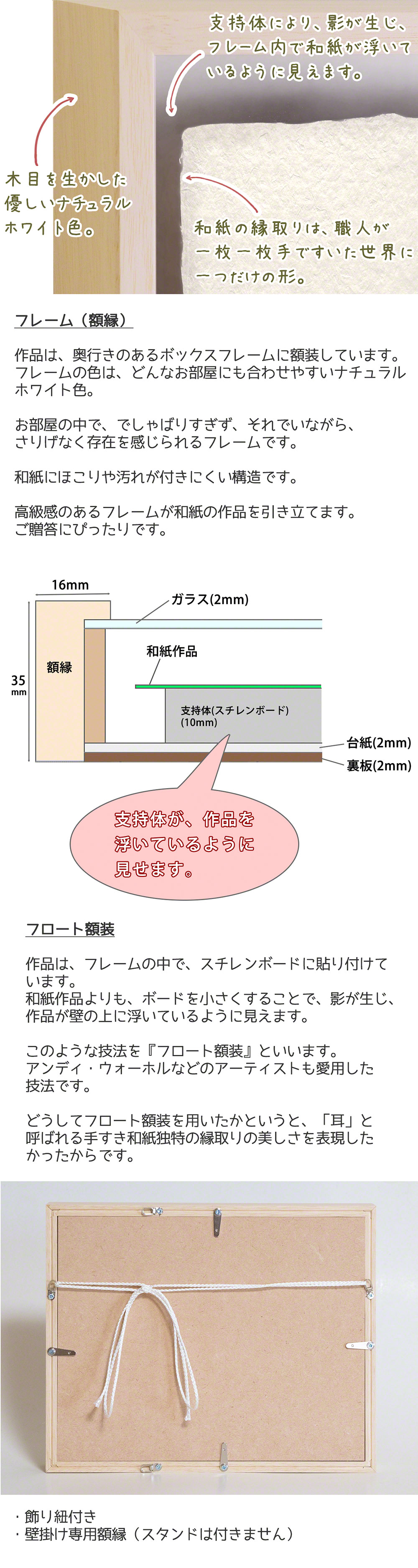 ボックスフレーム構造
