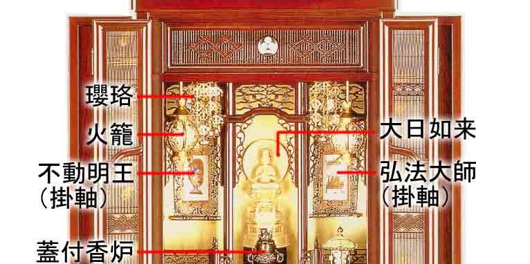 仏壇の飾り方 上
