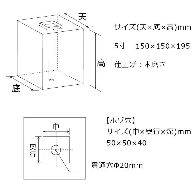 束石沓石603垂直型四角形本磨き仕上げ図面