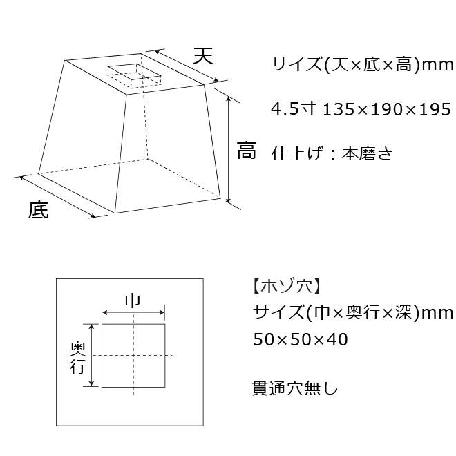 束石沓石ほうちん山西黒角型標準型本磨き仕上げ図面