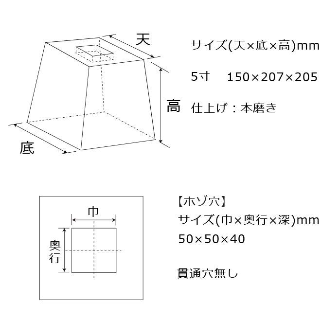 束石沓石カパオ赤御影石角型標準型本磨き仕上げ図面