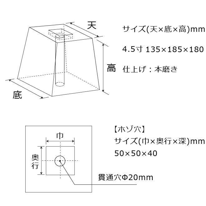 束石沓石ほうちん山西黒角型貫通穴タイプ本磨き仕上げ図面