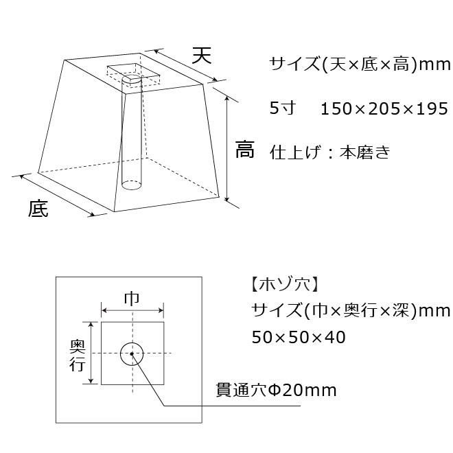 束石沓石603角型貫通穴タイプ本磨き仕上げ図面