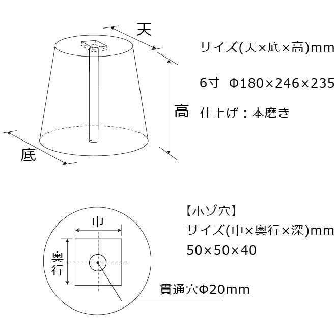 束石沓石603丸型貫通穴タイプ本磨き仕上げ図面