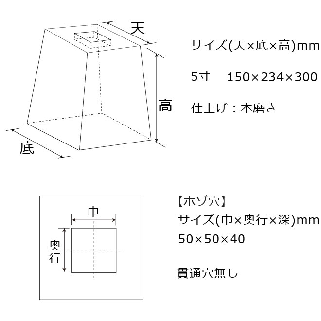 束石沓石ほうちん山西黒雪国型標準型本磨き仕上げ図面