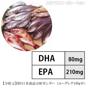 DHA・EPA含有