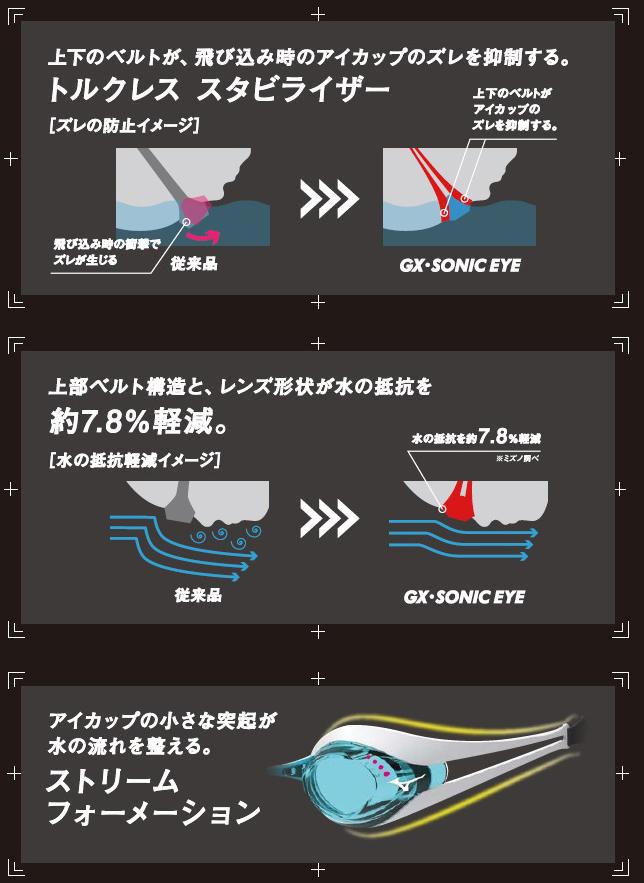 12c48634f67f bettertomorrow  Mizuno MIZUNO Miller swimming goggles GX-SONIC EYE ...