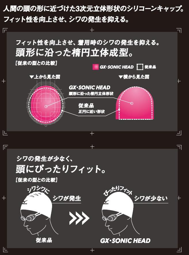 ミズノMIZUNO GX・SONICHEAD