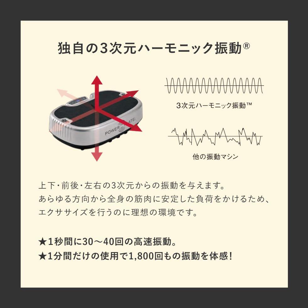 3次元ハーモニック振動