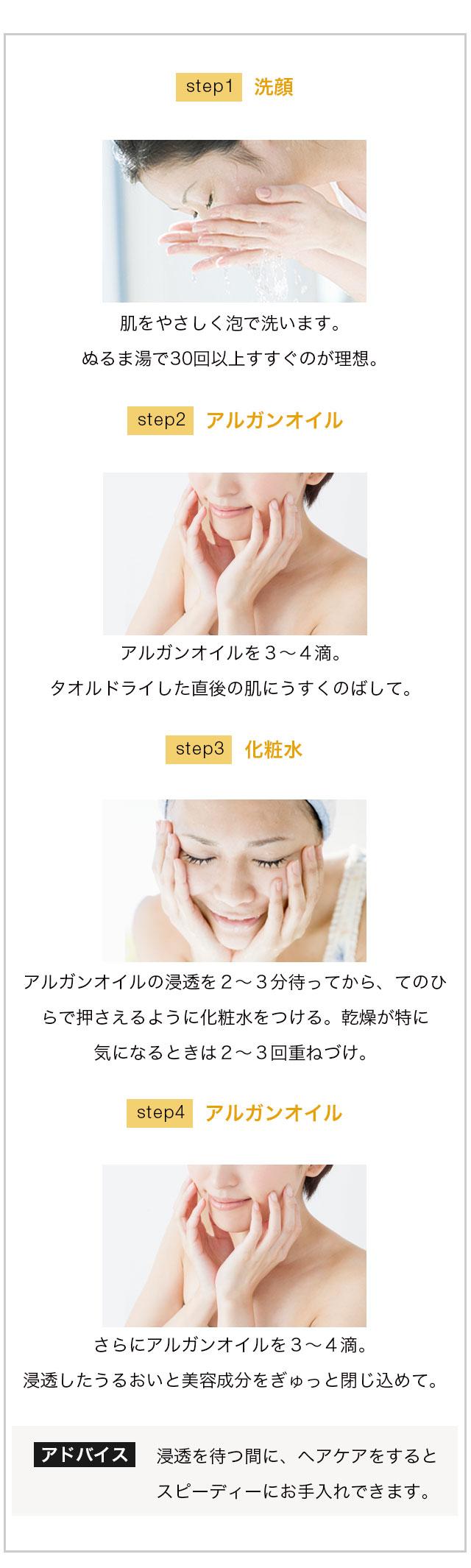 1洗顔、2アルガンオイル、3化粧水、4アルガンオイル