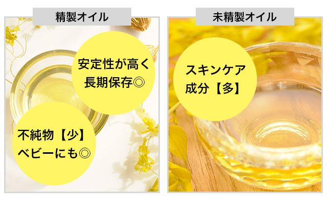 精製オイルは安定性が高く長期保存ができる。不純物が少なくベビーに仕える。未精製オイルはスキンケア成分が多い