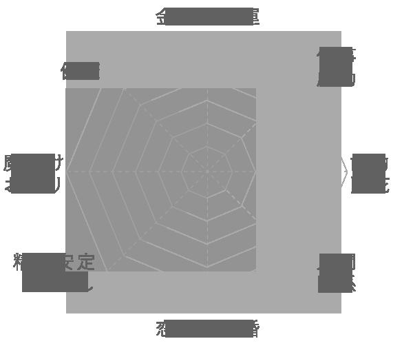 黒水晶(モリオン・カンゴーム)