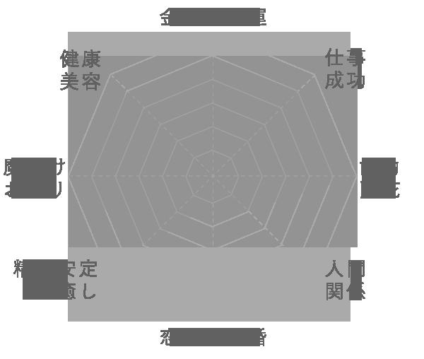 パイライト(黄鉄鉱)