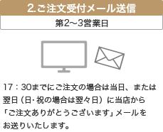 2.ご注文受付メール送信