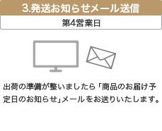 3.発送お知らせメール送信