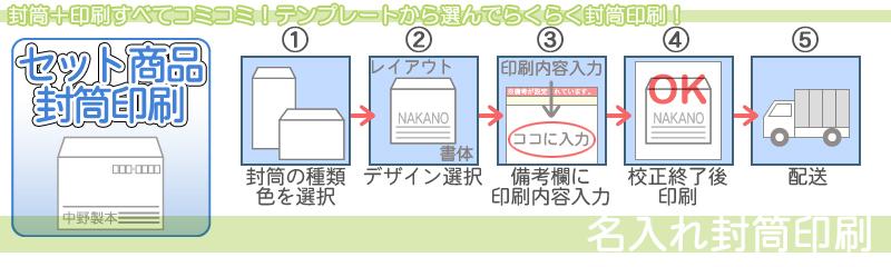 名入れ封筒印刷【セット商品】