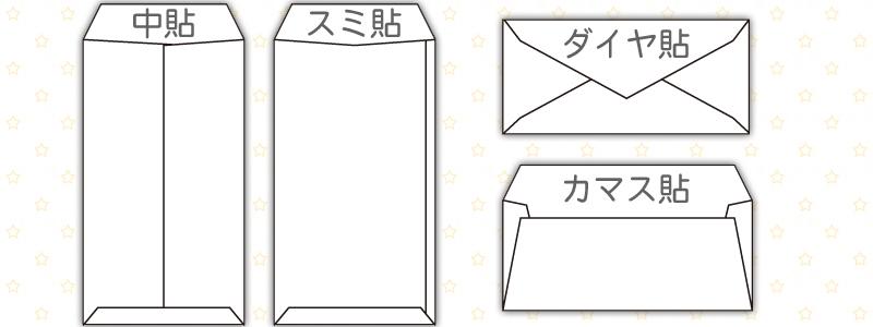 封筒貼り合わせの種類
