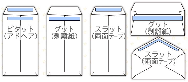 封筒の口糊の種類