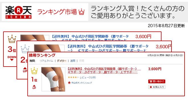 中山式ひざ用医学関節帯ランキング入賞