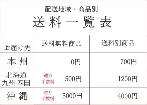 配送地域・商品別送料一覧表