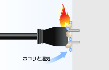 トラッキング火災(図解)