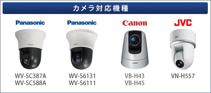 ドームハウジング各種メーカー対応カメラ一覧
