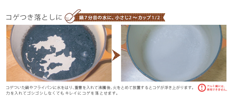 焦げついた鍋やフライパンに水をはり、重曹を入れて沸騰後l火をとめて放置するとコゲが浮き上がります。