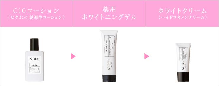 C10ローション → ホワイトニングゲル → ホワイトクリーム