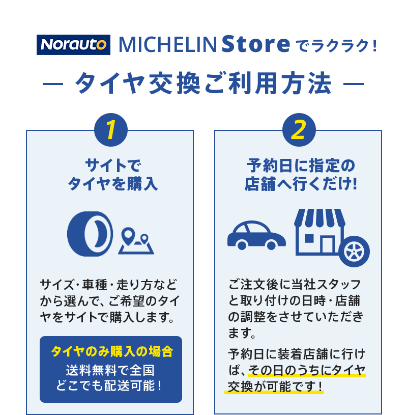 タイヤ交換ご利用方法は2つ, サイトで タイヤを購入もしくは予約日に指定の店舗へ行くだけ!