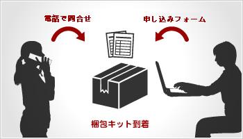 STEP 01����������������