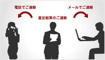 STEP 04 査定結果のご連絡