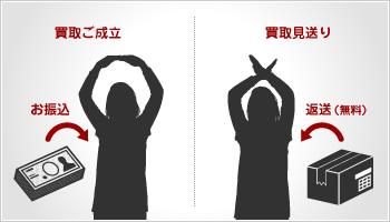 STEP 05���㤤���ۤΤ�����