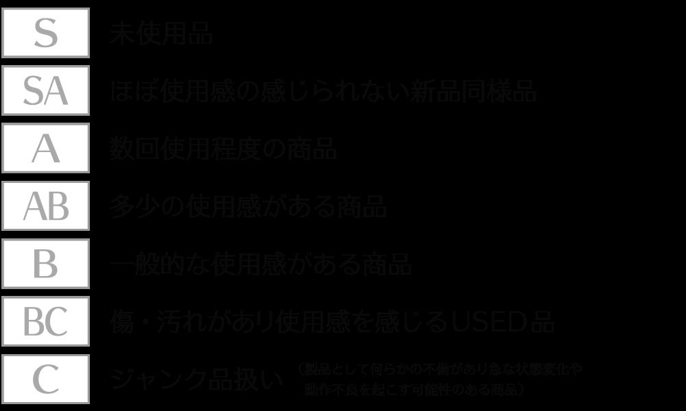 コンディションランク詳細