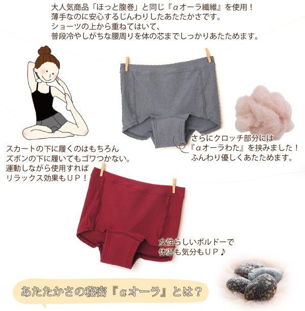 女性のための『おまもりパンツ』