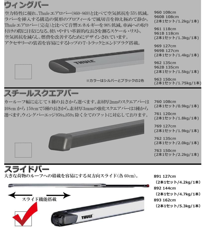 Thule 893-2 Slidebar 162 cm