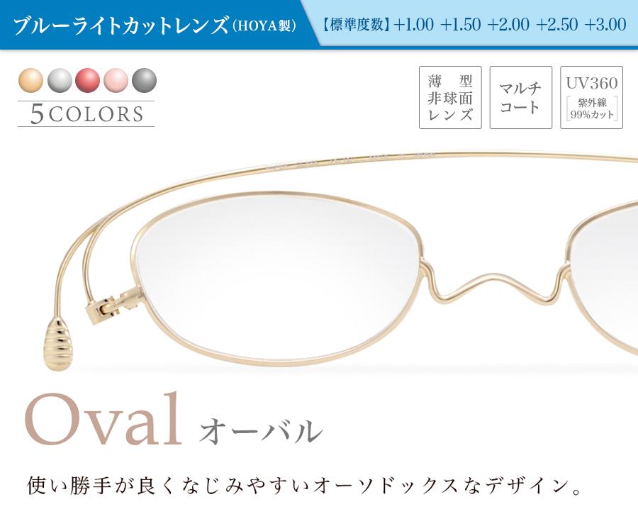 薄さ2mmのおしゃれな老眼鏡ペーパーグラス(ブルーライトカットレンズ(HOYA)/薄型非球面レンズ/UV360/マルチコート)。折りたたみ時に長財布に収まりコンパクトで携帯用に便利な超薄型リーディンググラス(男性用 メンズ/女性用 レディース)。 母の日、父の日ギフト、誕生日プレゼント、敬老の日にもオススメです。
