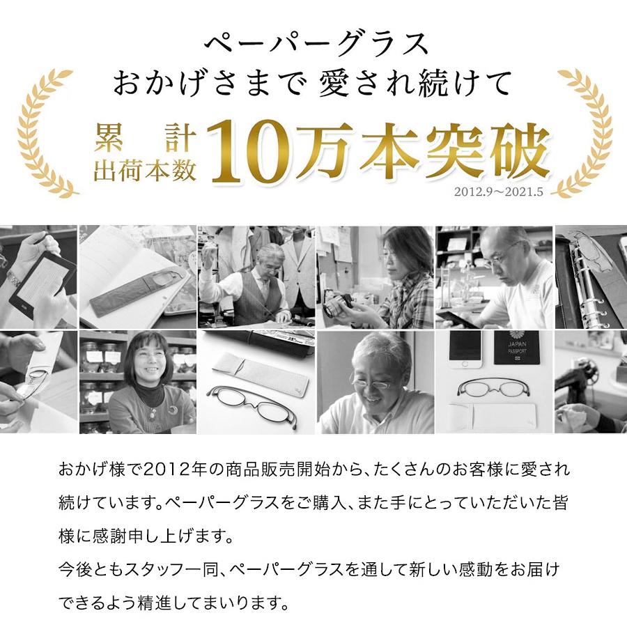 ありがとうございます!累計50,000本突破!