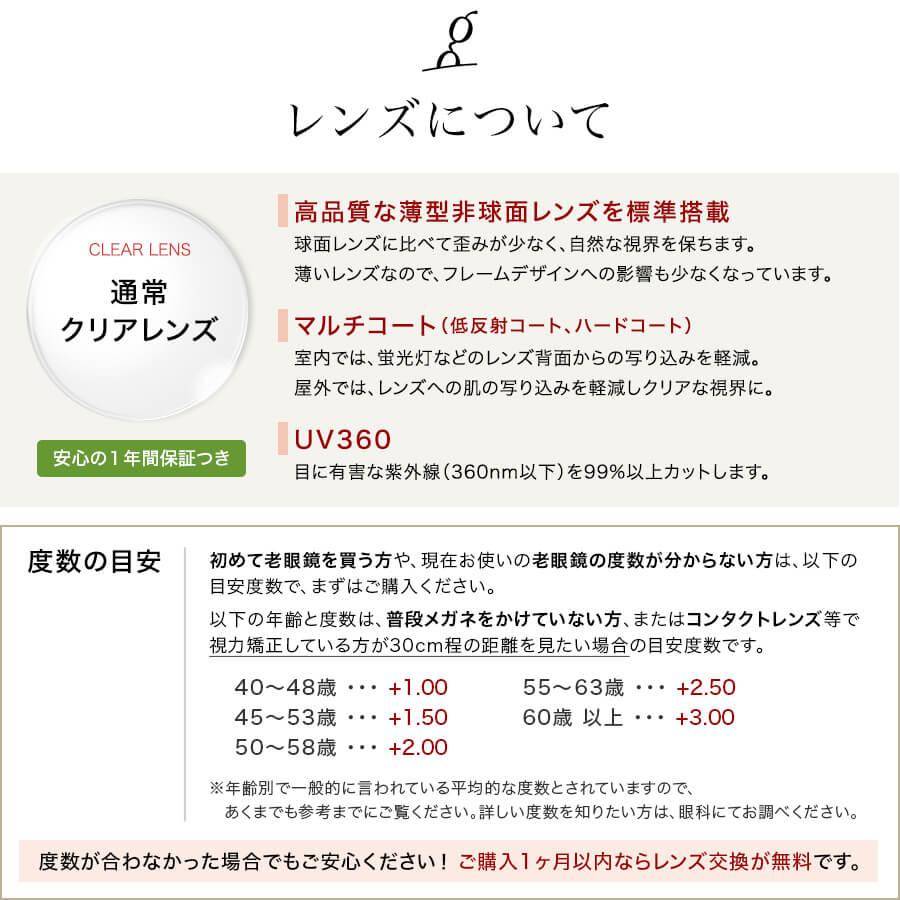 クリアレンズ、薄型非球面レンズ、UV360、+1.00、+1.50、+2.00、+2.50、+3.00