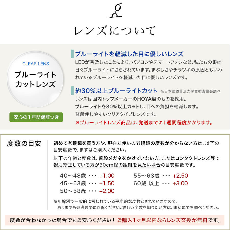 ブルーライトカットレンズ(HOYA製) 薄型非球面レンズ、PCメガネ、+1.00、+1.50、+2.00、+2.50、+3.00