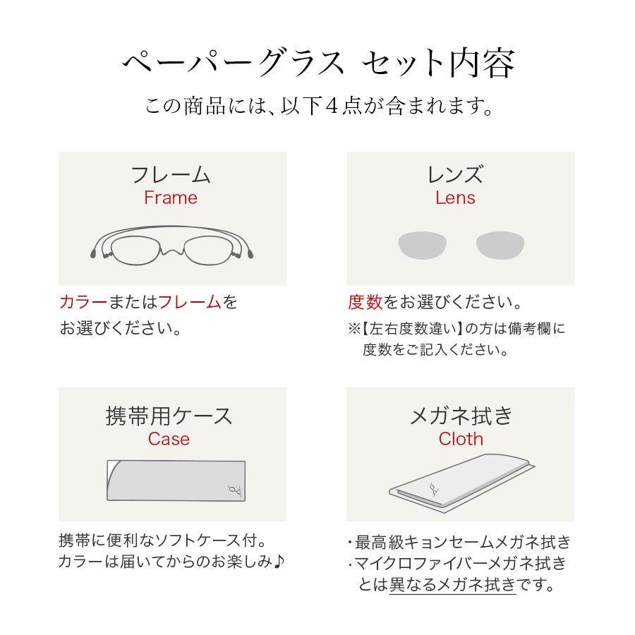 ペーパーグラスのセット内容(フレーム、レンズ 、携帯用ケース、メガネ拭き)1年間保証つき