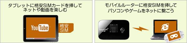 格安SIM使用イメージ03