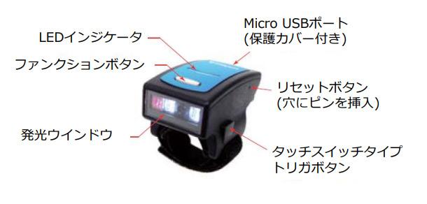 MS650 各部名称