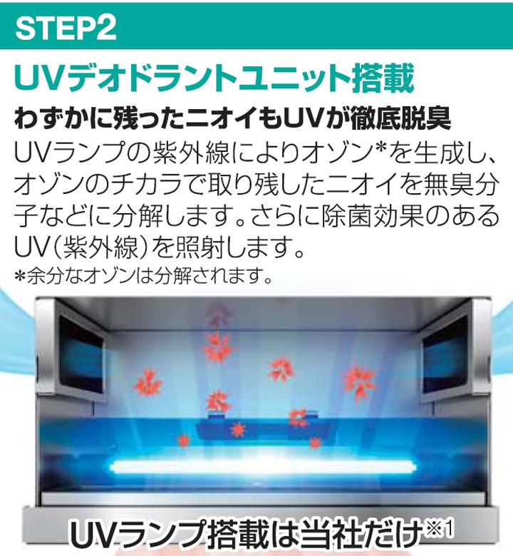 UVランプ搭載により、カビ菌を抑制 UVデオドラントユニット内に搭載されたUV(紫外線)ランプにより、カビ菌も抑制します。