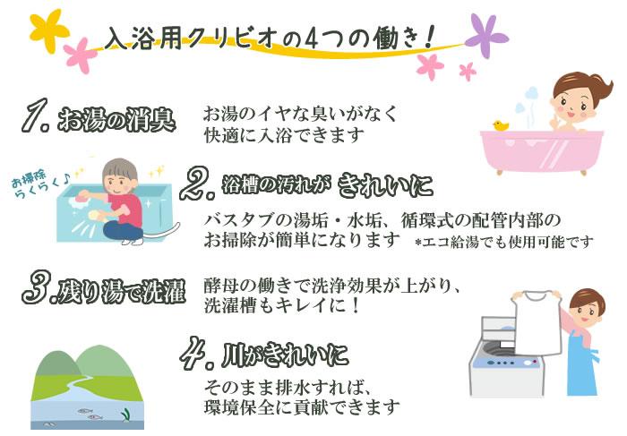 クリビオ 入浴剤 の4つの効果!