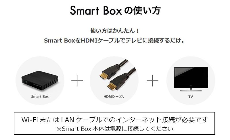SmartBoxの使い方