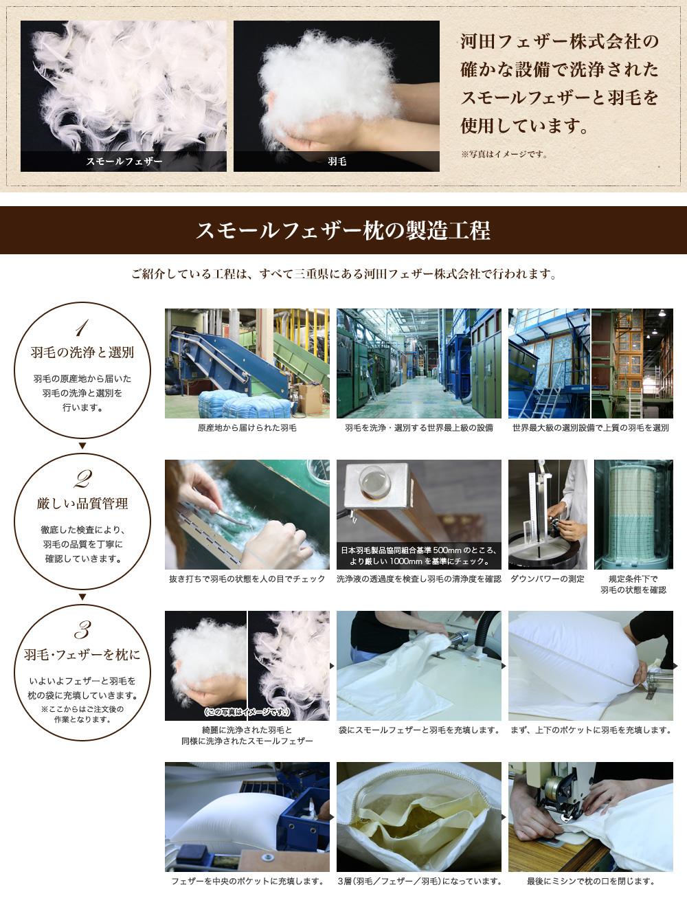 枕の製造工程
