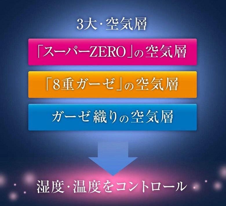 3大空気層